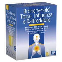 Perrigo Italia Nirolex Flu...