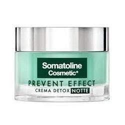 Somatoline C Prevent Effect...